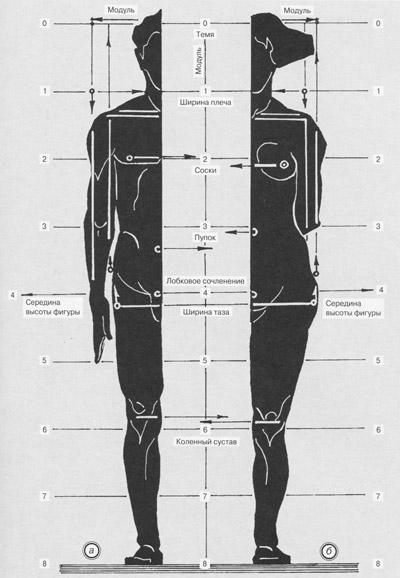 рисунок фигуры человека