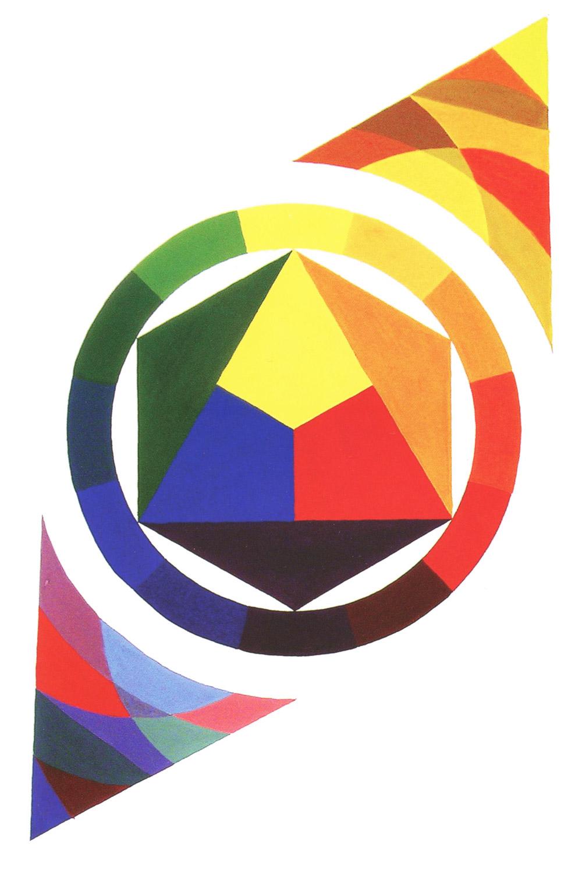 теории учёных науки цветоведение